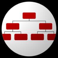 OrgCon